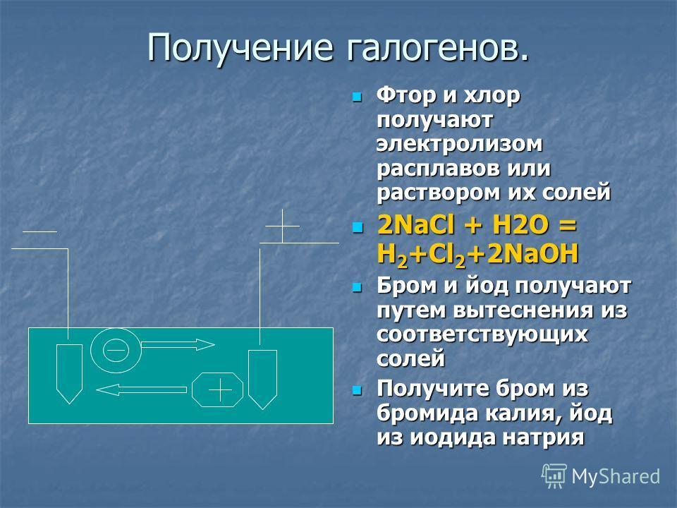 Получение галогенов. Фтор и хлор получают электролизом расплавов или раствором их солей 2NaCl + H2O = H2+Cl2+2NaOH Бром и йод получают путем вытеснения из соответствующих солей Получите бром из бромида калия, йод из иодида натрия