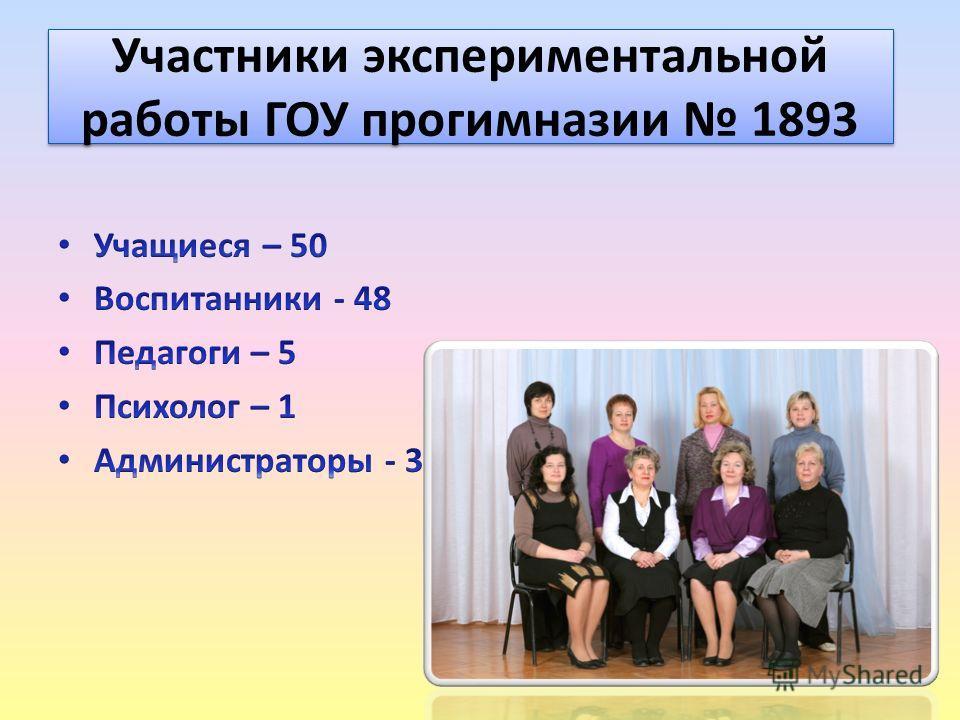 Участники экспериментальной работы ГОУ прогимназии 1893