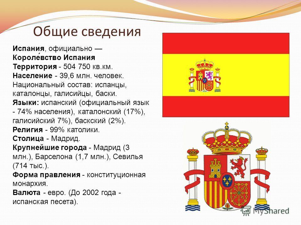 Общие сведения Испания, официально Короле́вство Испания Территория - 504 750 кв.км. Население - 39,6 млн. человек. Национальный состав: испанцы, каталонцы, галисийцы, баски. Языки: испанский (официальный язык - 74% населения), каталонский (17%), гали