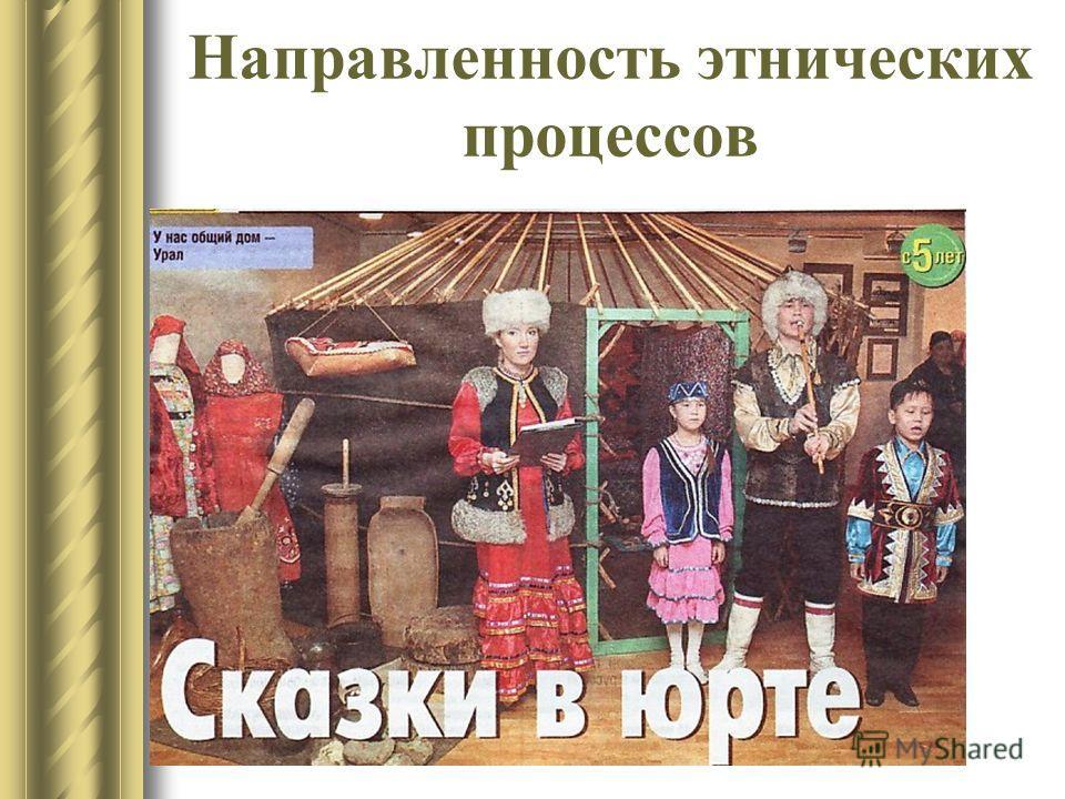 Направленность этнических процессов