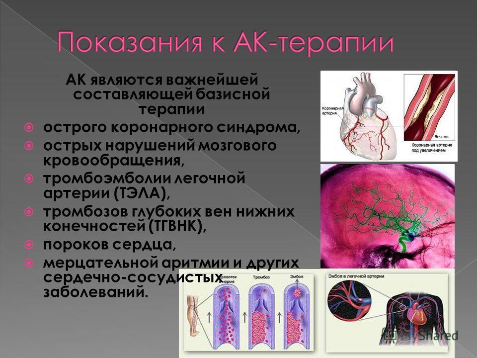 АК являются важнейшей составляющей базисной терапии острого коронарного синдрома, острых нарушений мозгового кровообращения, тромбоэмболии легочной артерии (ТЭЛА), тромбозов глубоких вен нижних конечностей (ТГВНК), пороков сердца, мерцательной аритми