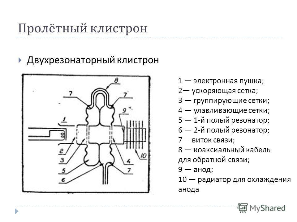 Пролётный клистрон Двухрезонаторный клистрон 1 электронная пушка ; 2 ускоряющая сетка ; 3 группирующие сетки ; 4 улавливающие сетки ; 5 1- й полый резонатор ; 6 2- й полый резонатор ; 7 виток связи ; 8 коаксиальный кабель для обратной связи ; 9 анод