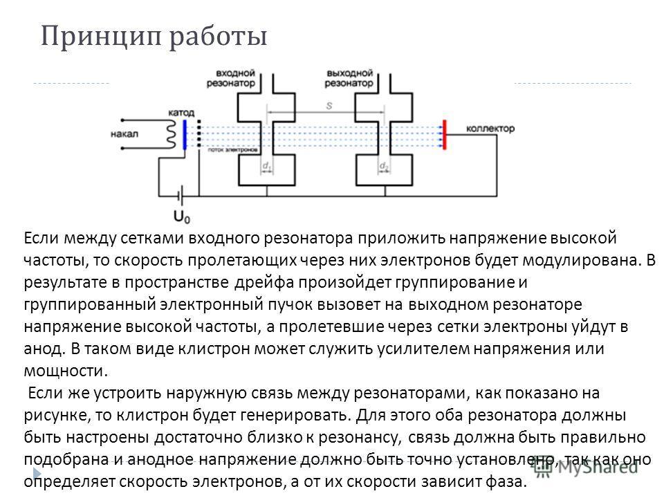 Принцип работы Если между сетками входного резонатора приложить напряжение высокой частоты, то скорость пролетающих через них электронов будет модулирована. В результате в пространстве дрейфа произойдет группирование и группированный электронный пучо
