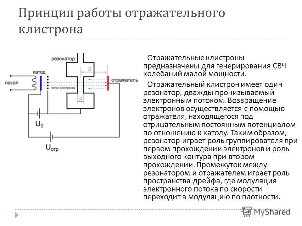 Принцип работы отражательного клистрона Отражательные клистроны предназначены для генерирования СВЧ колебаний малой мощности. Отражательный клистрон имеет один резонатор, дважды пронизываемый электронным потоком. Возвращение электронов осуществляется