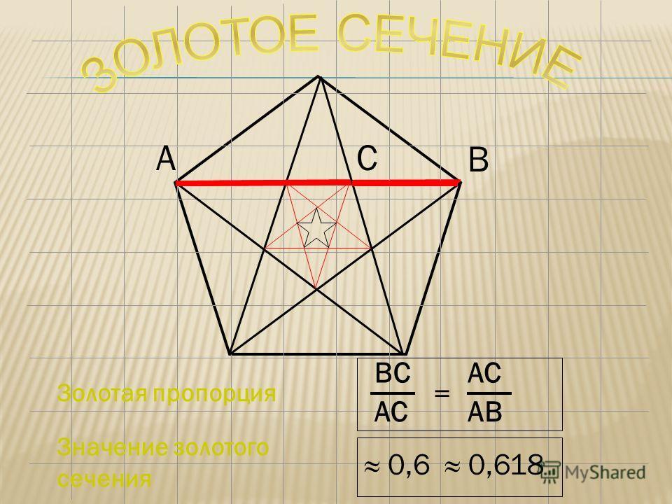Золотая пропорция ВС АСAB АС = Значение золотого сечения 0,6 0,618 АС В