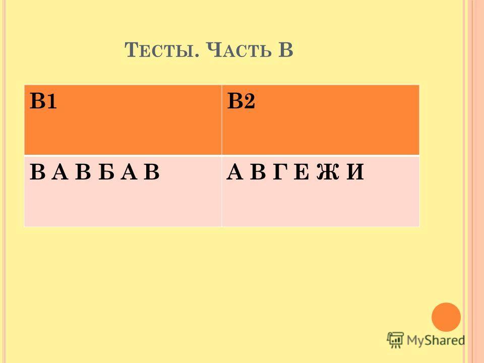 Т ЕСТЫ. Ч АСТЬ В В1В2 В А В Б А ВА В Г Е Ж И
