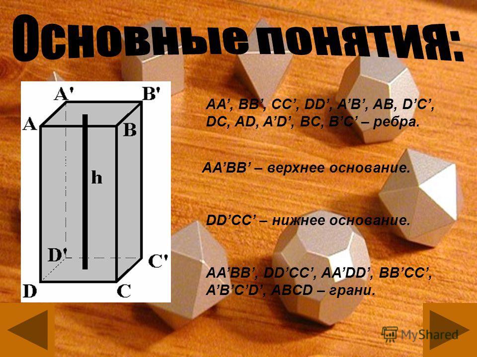 АА, BB, CC, DD, AB, AB, DC, DC, AD, AD, BC, BC – ребра. AABB – верхнее основание. DDCC – нижнее основание. AABB, DDCC, AADD, BBCC, ABCD, ABCD – грани.