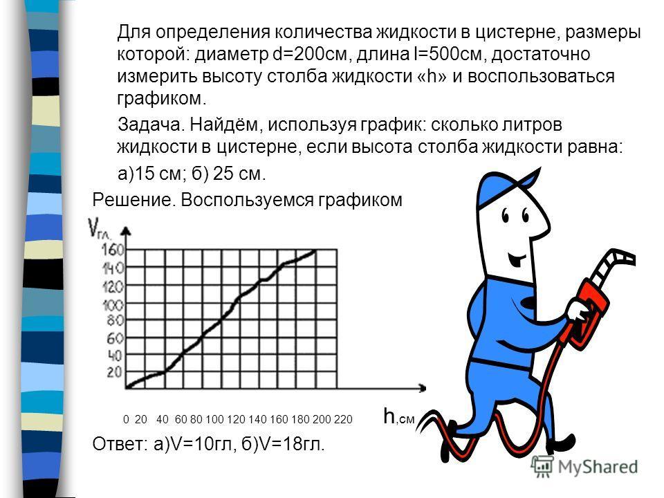 Задача. Выясним, насколько эмпирическая формула для вычисления площади поверхности испарения горючего в резервуарах цилиндрической формы, расположенных горизонтально, удовлетворяет потребностям практики. Решение. Выясним насколько целесообразно приме