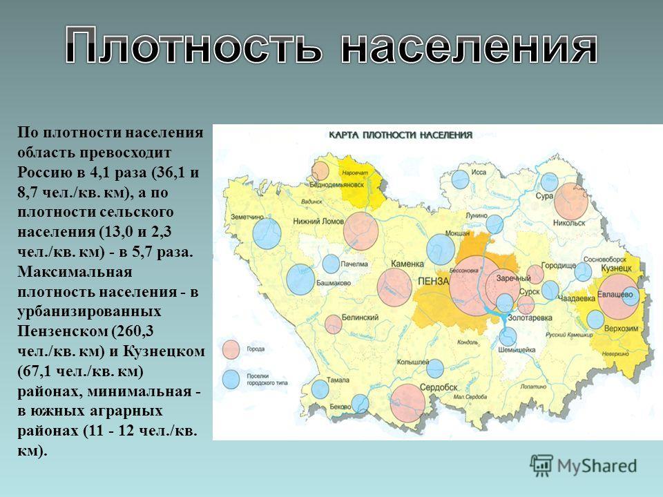 По плотности населения область превосходит Россию в 4,1 раза (36,1 и 8,7 чел./кв. км), а по плотности сельского населения (13,0 и 2,3 чел./кв. км) - в 5,7 раза. Максимальная плотность населения - в урбанизированных Пензенском (260,3 чел./кв. км) и Ку