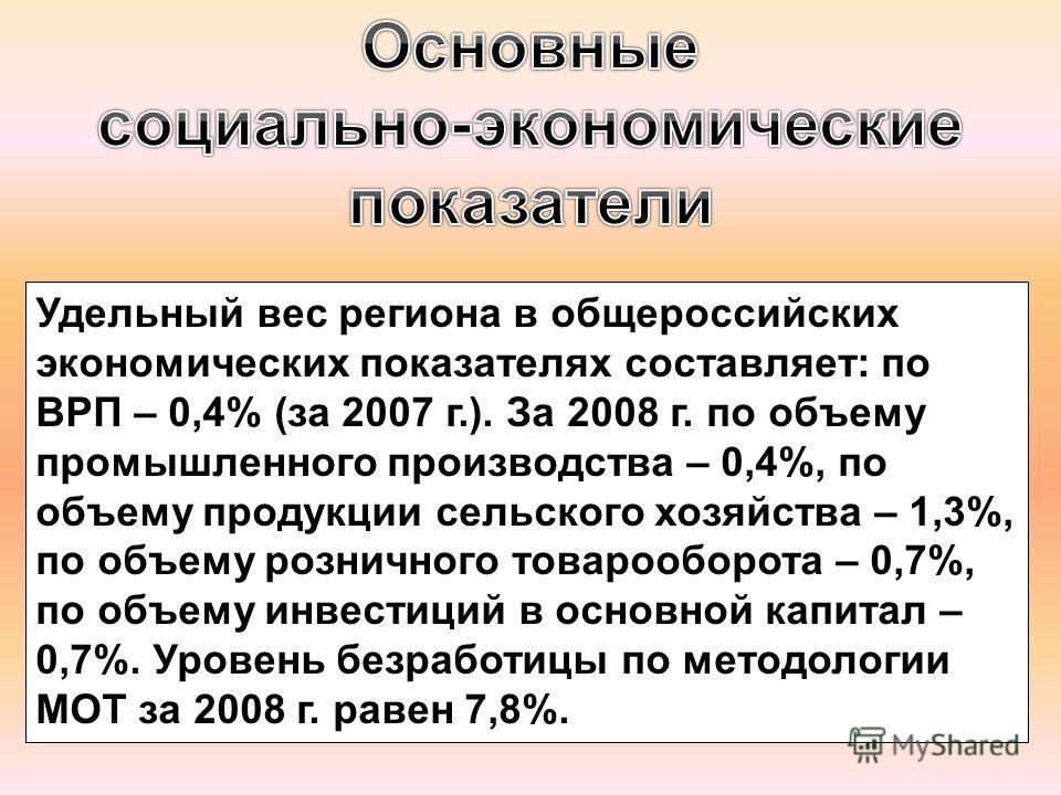 Удельный вес региона в общероссийских экономических показателях составляет: по ВРП – 0,4% (за 2007 г.). За 2008 г. по объему промышленного производства – 0,4%, по объему продукции сельского хозяйства – 1,3%, по объему розничного товарооборота – 0,7%,