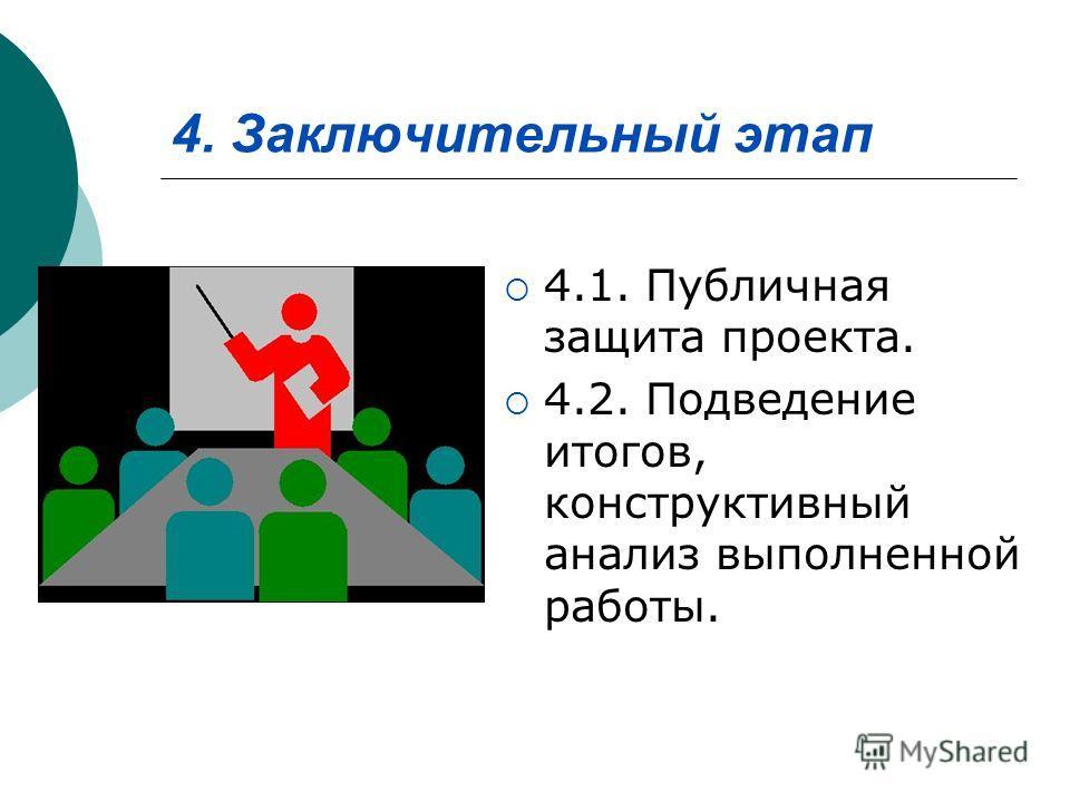 4. Заключительный этап 4.1. Публичная защита проекта. 4.2. Подведение итогов, конструктивный анализ выполненной работы.