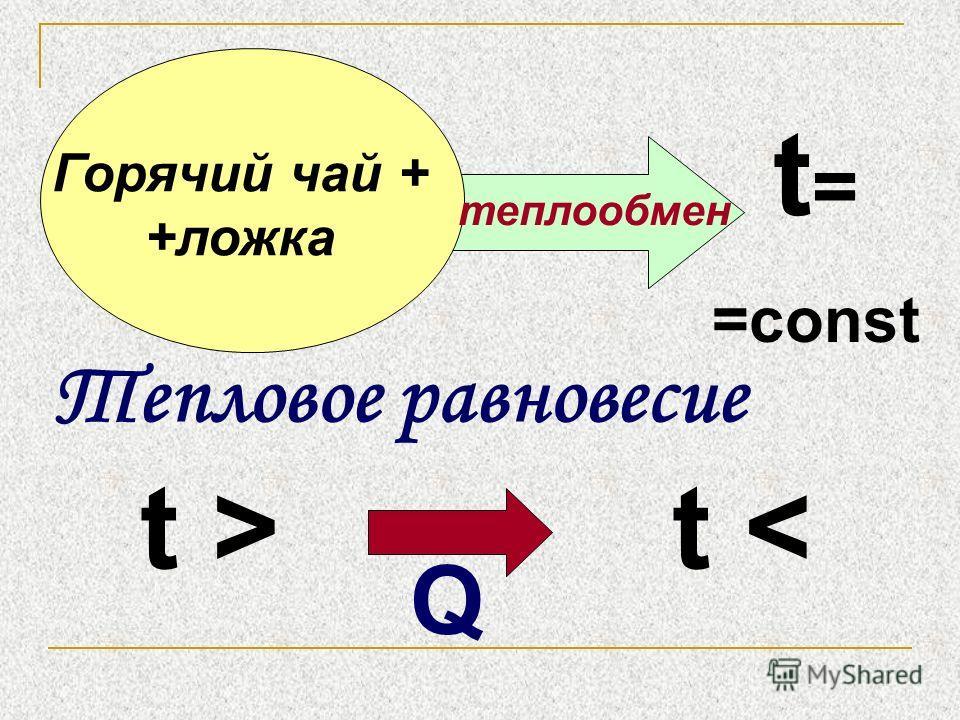 Горячий чай + +ложка теплообмен t = =const Тепловое равновесие t > t < Q