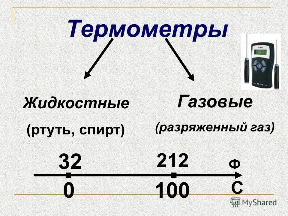 Термометры Жидкостные (ртуть, спирт) Газовые (разряженный газ) Ф С.. 32 212 0100