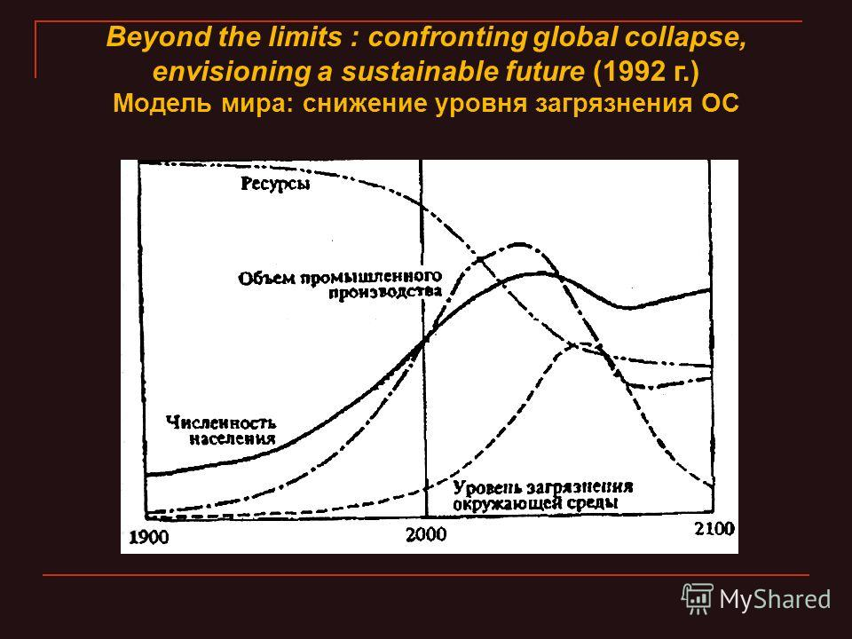 Beyond the limits : confronting global collapse, envisioning a sustainable future (1992 г.) Модель мира: снижение уровня загрязнения ОС