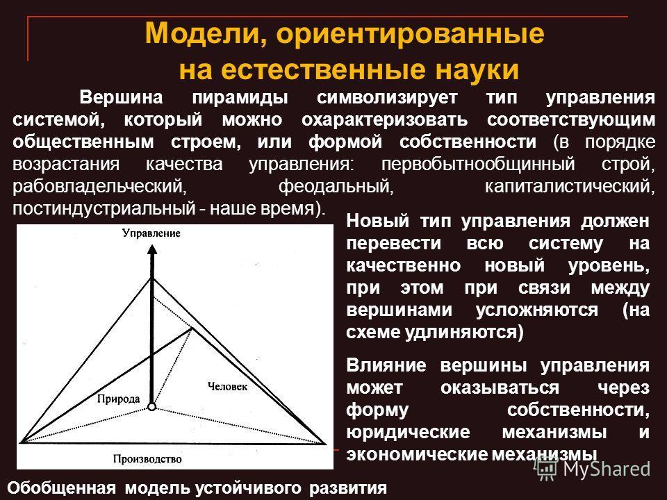 Обобщенная модель устойчивого развития Модели, ориентированные на естественные науки Вершина пирамиды символизирует тип управления системой, который можно охарактеризовать соответствующим общественным строем, или формой собственности (в порядке возра