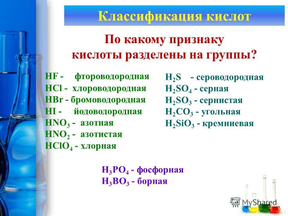 ProPowerPoint.Ru Классификация кислот HF - фтороводородная HCl - хлороводородная HBr - бромоводородная HI - йодоводородная HNO 3 - азотная HNO 2 - азотистая HClO 4 - хлорная H 3 PO 4 - фосфорная H 3 BO 3 - борная H 2 S - сероводородная H 2 SO 4 - сер