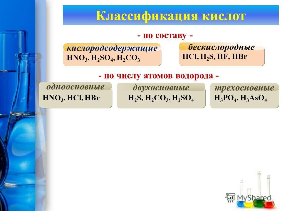 ProPowerPoint.Ru Классификация кислот HNO 3, HCl, HBr одноосновные HNO 3, H 2 SO 4, H 2 CO 3 кислородсодержащие HCl, H 2 S, HF, HBr бескислородные - по составу - - по числу атомов водорода - H 3 PO 4, H 3 AsO 4 H 2 S, H 2 CO 3, H 2 SO 4 двухосновные