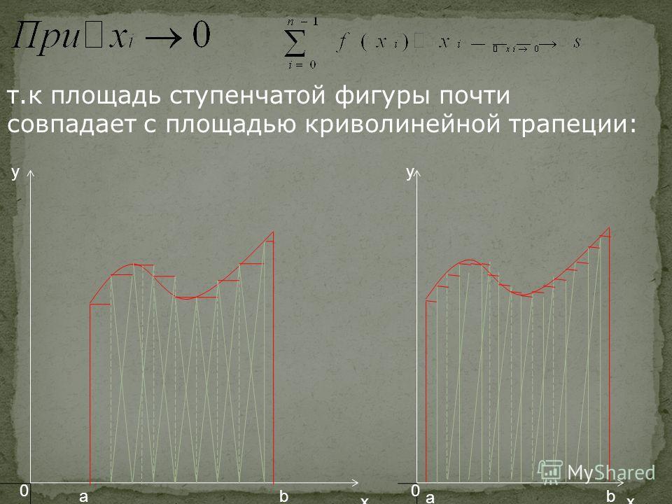 т.к площадь ступенчатой фигуры почти совпадает с площадью криволинейной трапеции: 0 x y ab 0 x y a b