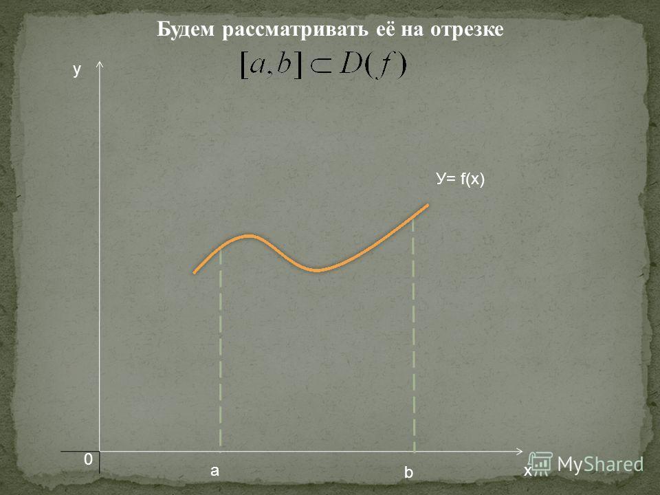Будем рассматривать её на отрезке y У= f(x) 0 x а b