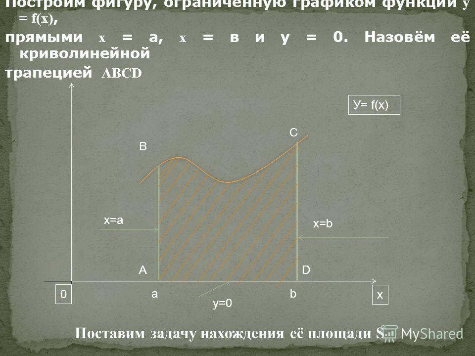 Построим фигуру, ограниченную графиком функции y = f(x), прямыми x = а, x = в и у = 0. Назовём её криволинейной трапецией ABCD У= f(x) 0 x Поставим задачу нахождения её площади S аb x=a B C DA x=b y=0