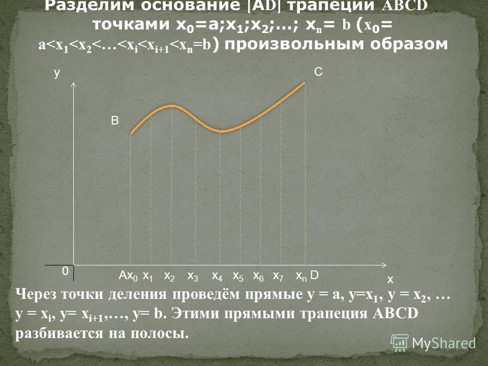 Разделим основание [ А D] трапеции ABCD точками х 0 =а;х 1 ;х 2 ;…; х n = b ( x 0 = a