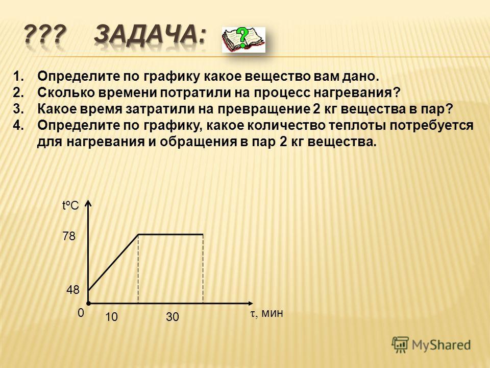 0 48 78 tºC τ, мин 1030 1.Определите по графику какое вещество вам дано. 2.Сколько времени потратили на процесс нагревания? 3.Какое время затратили на превращение 2 кг вещества в пар? 4.Определите по графику, какое количество теплоты потребуется для