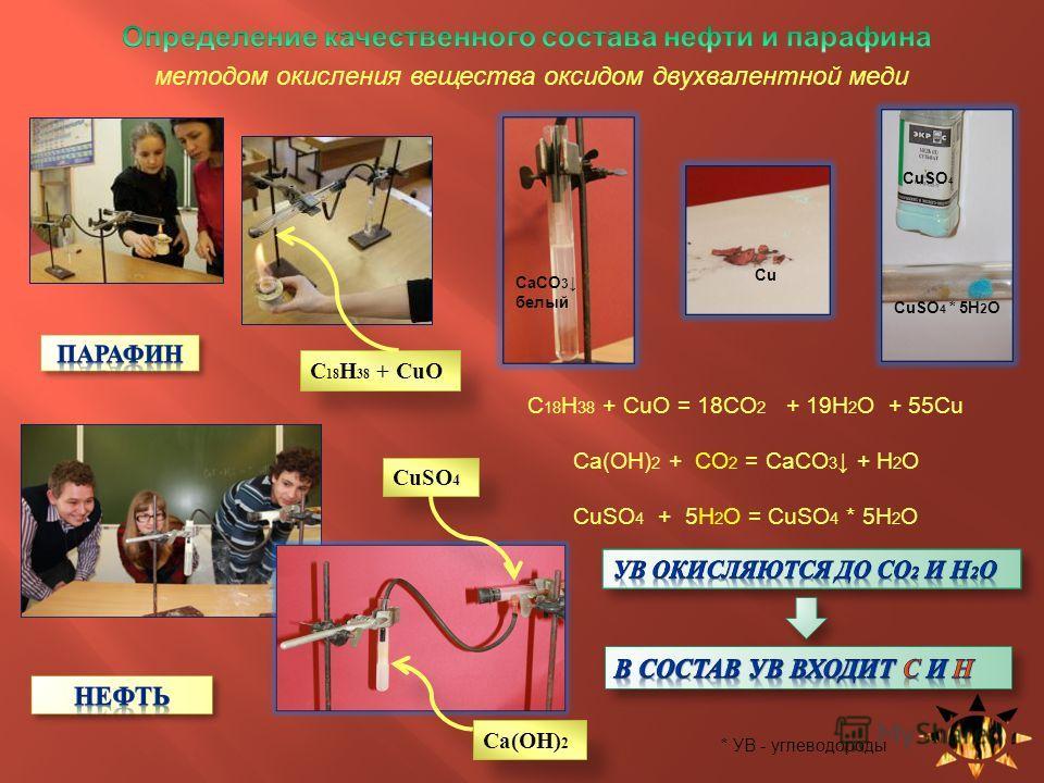 С 18 Н 38 + СuО = 18СО 2 + 19Н 2 О + 55Сu Ca(OH) 2 + CO 2 = CaCO 3 + H 2 O CuSO 4 + 5H 2 O = CuSO 4 * 5H 2 O методом окисления вещества оксидом двухвалентной меди * УВ - углеводороды Сu CaCO 3 белый CuSO 4 * 5H 2 O CuSO 4 Ca(OH) 2 С 18 Н 38 + СuО