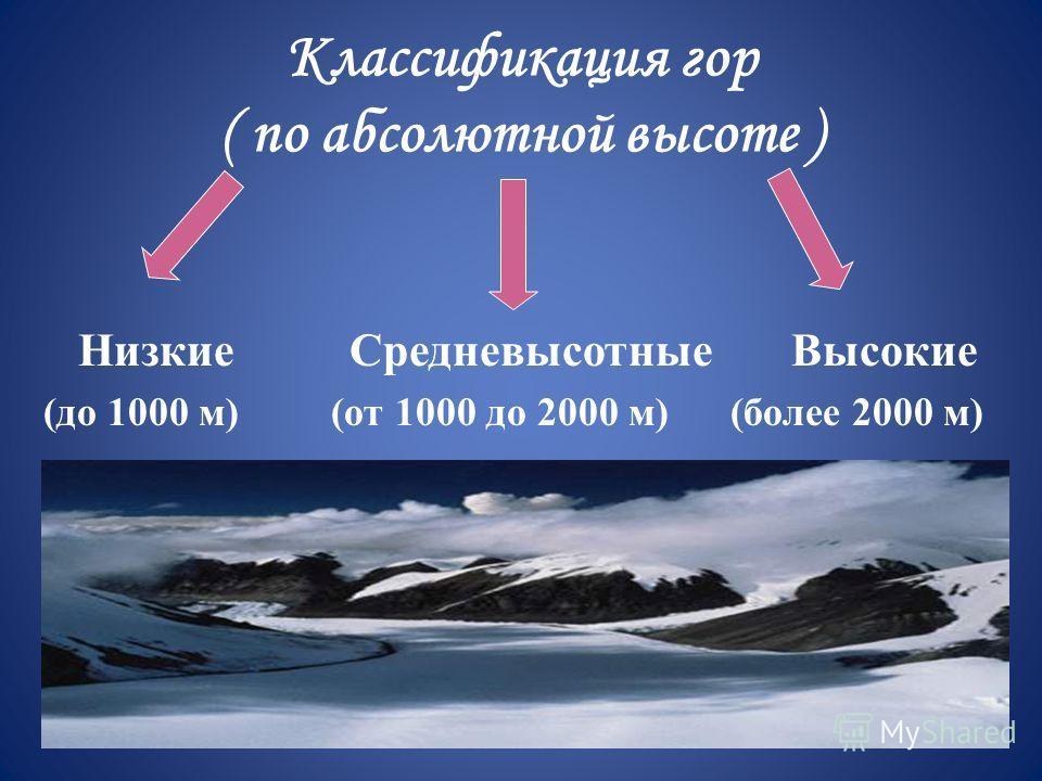 Классификация гор ( по абсолютной высоте ) Низкие Средневысотные Высокие (до 1000 м) (от 1000 до 2000 м) (более 2000 м)