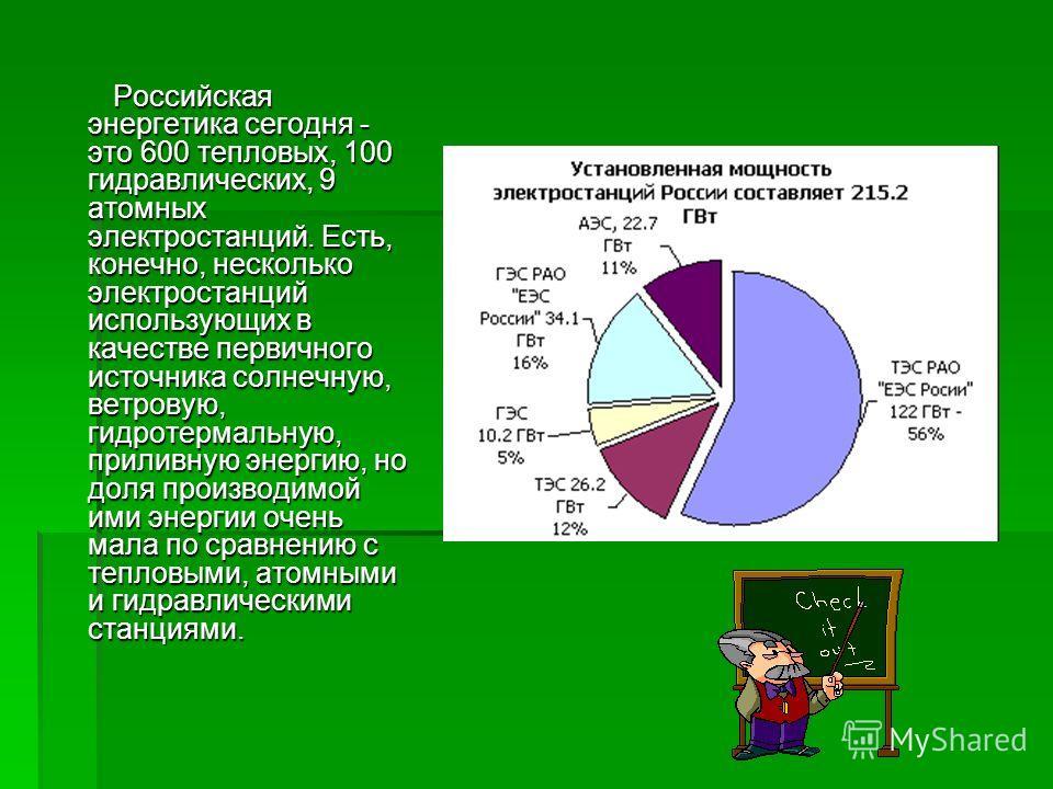 Российская энергетика сегодня - это 600 тепловых, 100 гидравлических, 9 атомных электростанций. Есть, конечно, несколько электростанций использующих в качестве первичного источника солнечную, ветровую, гидротермальную, приливную энергию, но доля прои
