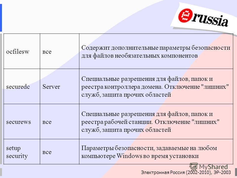 Электронная Россия (2002-2010), ЭР-2003 ocfileswвсе Содержит дополнительные параметры безопасности для файлов необязательных компонентов securedcServer Специальные разрешения для файлов, папок и реестра контроллера домена. Отключение