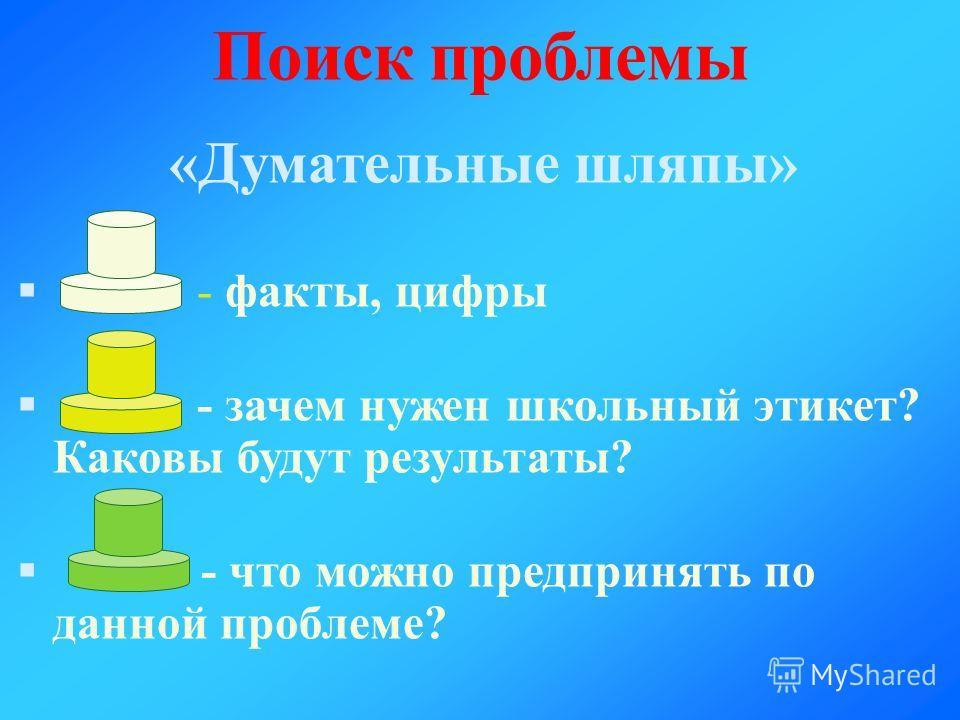 Поиск проблемы «Думательные шляпы» - факты, цифры - зачем нужен школьный этикет? Каковы будут результаты? - - что можно предпринять по данной проблеме?