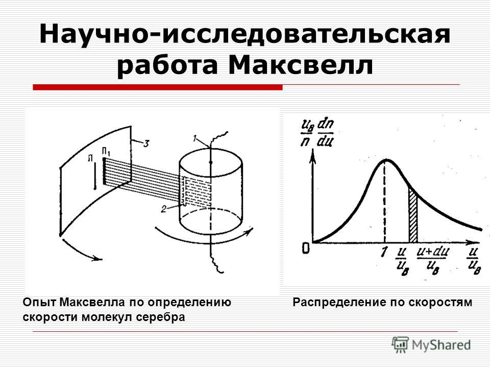 Научно-исследовательская работа Максвелл Опыт Максвелла по определению скорости молекул серебра Распределение по скоростям