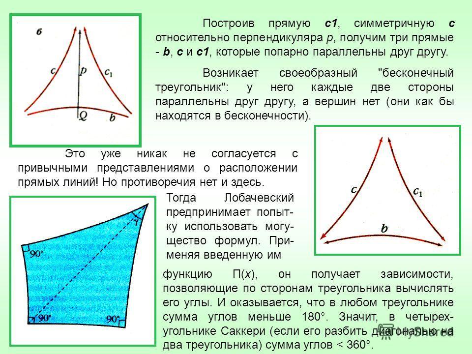 Построив прямую с1, симметричную с относительно перпендикуляра р, получим три прямые - b, с и с1, которые попарно параллельны друг другу. Возникает своеобразный