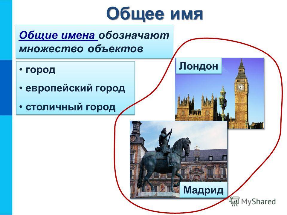Общие имена обозначают множество объектов город европейский город столичный город город европейский город столичный город Мадрид Лондон Общее имя