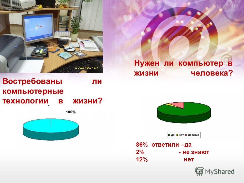Востребованы ли компьютерные технологии в жизни?, Нужен ли компьютер в жизни человека?, 86% ответили –да 2% - не знают 12% нет