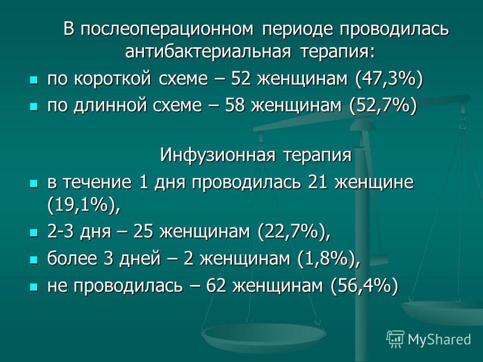 В послеоперационном периоде проводилась антибактериальная терапия: В послеоперационном периоде проводилась антибактериальная терапия: по короткой схеме – 52 женщинам (47,3%) по короткой схеме – 52 женщинам (47,3%) по длинной схеме – 58 женщинам (52,7