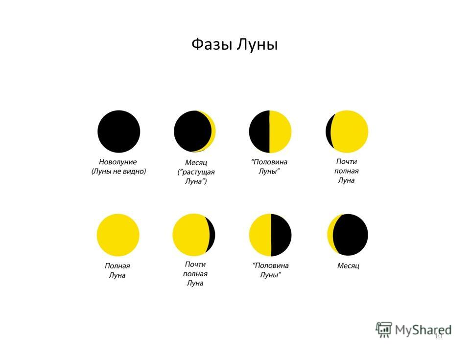 Фазы Луны 10