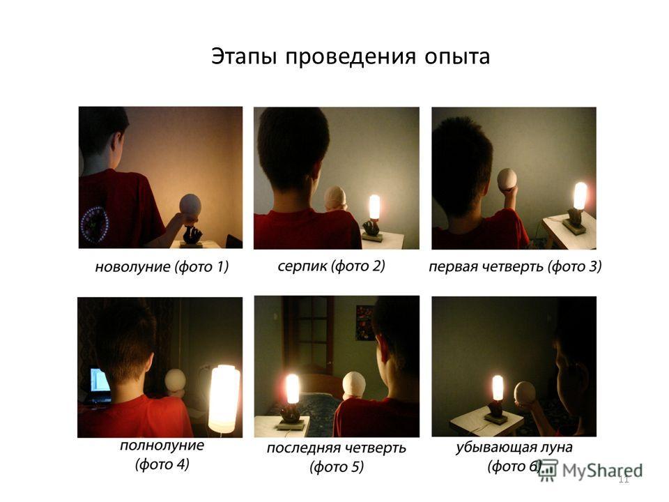Этапы проведения опыта 11