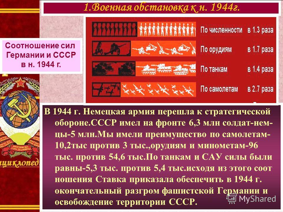 В 1944 г. Немецкая армия перешла к стратегической обороне.СССР имел на фронте 6,3 млн солдат-нем- цы-5 млн.Мы имели преимущество по самолетам- 10,2тыс против 3 тыс.,орудиям и минометам-96 тыс. против 54,6 тыс.По танкам и САУ силы были равны-5,3 тыс.