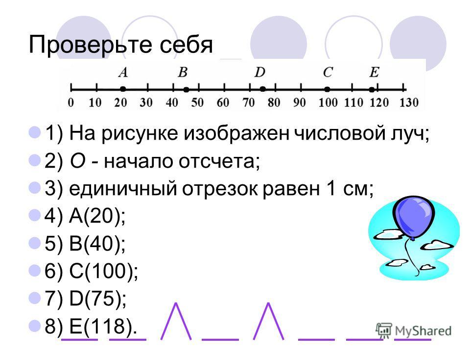 Проверьте себя 1) На рисунке изображен числовой луч; 2) О - начало отсчета; 3) единичный отрезок равен 1 см; 4) А(20); 5) В(40); 6) С(100); 7) D(75); 8) Е(118).