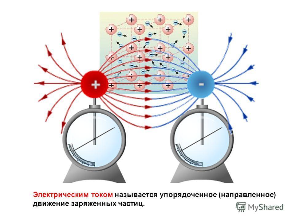 Электрическим током называется упорядоченное (направленное) движение заряженных частиц.