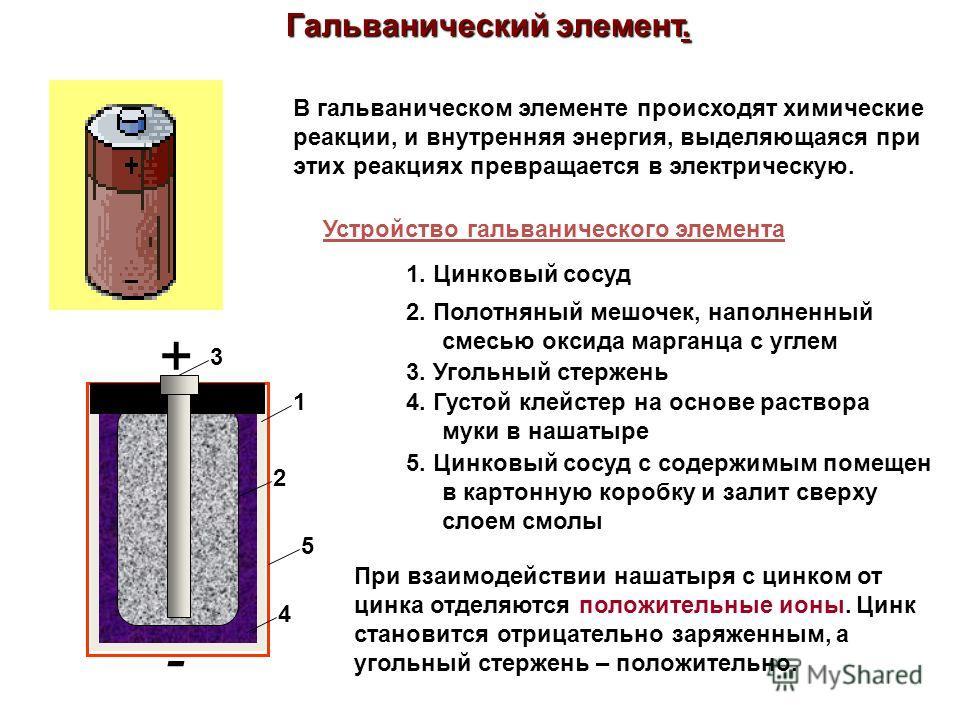Гальванический элемент. В гальваническом элементе происходят химические реакции, и внутренняя энергия, выделяющаяся при этих реакциях превращается в электрическую. Устройство гальванического элемента 1. Цинковый сосуд 1 2. Полотняный мешочек, наполне