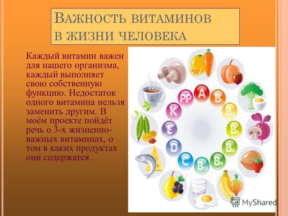 В АЖНОСТЬ ВИТАМИНОВ В ЖИЗНИ ЧЕЛОВЕКА Каждый витамин важен для нашего организма, каждый выполняет свою собственную функцию. Недостаток одного витамина нельзя заменить другим. В моём проекте пойдёт речь о 3-х жизненно- важных витаминах, о том в каких п
