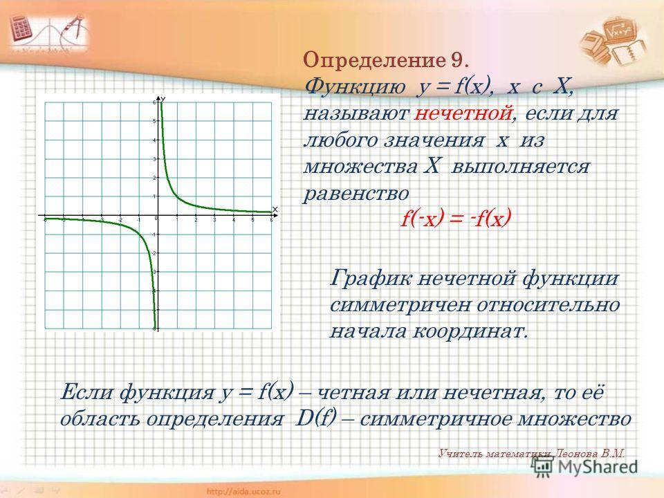 Определение 9. Функцию y = f(x), х с Х, называют нечетной, если для любого значения х из множества Х выполняется равенство f(-x) = -f(x) График нечетной функции симметричен относительно начала координат. Если функция y = f(x) – четная или нечетная, т