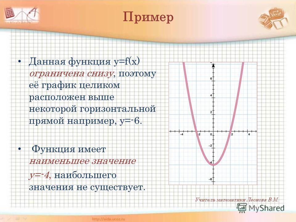 Пример Данная функция у=f(x) ограничена снизу, поэтому её график целиком расположен выше некоторой горизонтальной прямой например, у=-6. Функция имеет наименьшее значение у=-4, наибольшего значения не существует. Учитель математики Леонова В.М.