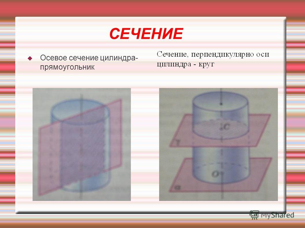 СЕЧЕНИЕ Осевое сечение цилиндра- прямоугольник