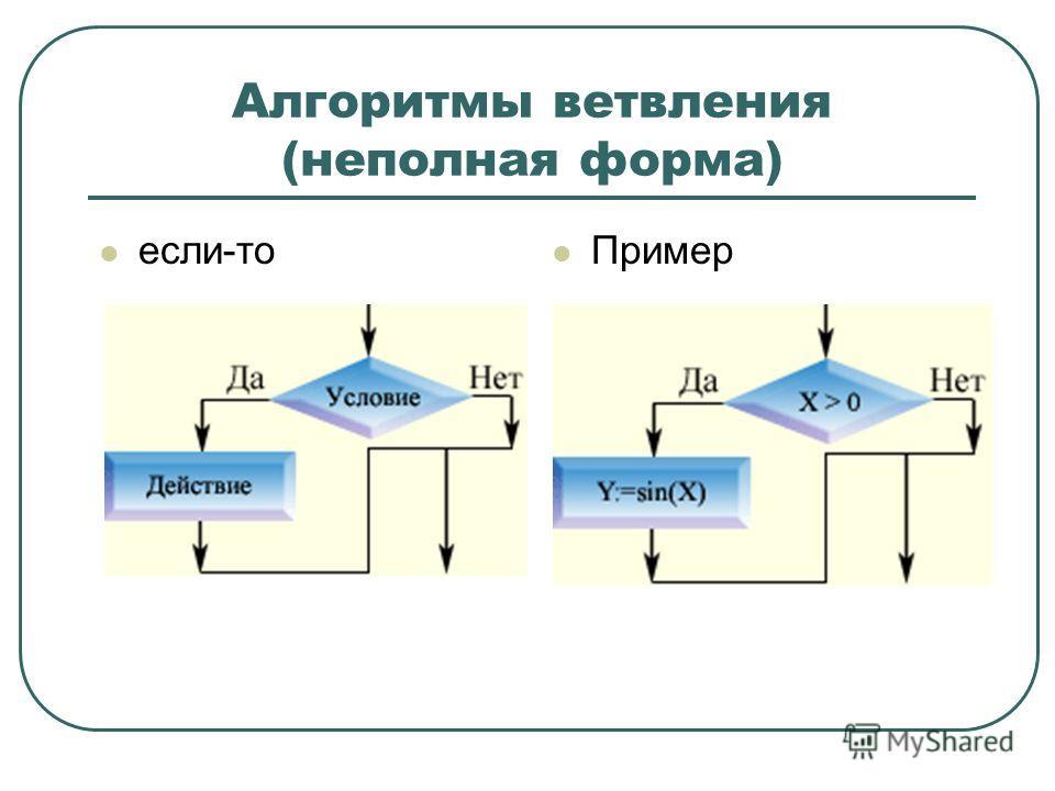 Алгоритмы ветвления (неполная форма) если-то Пример