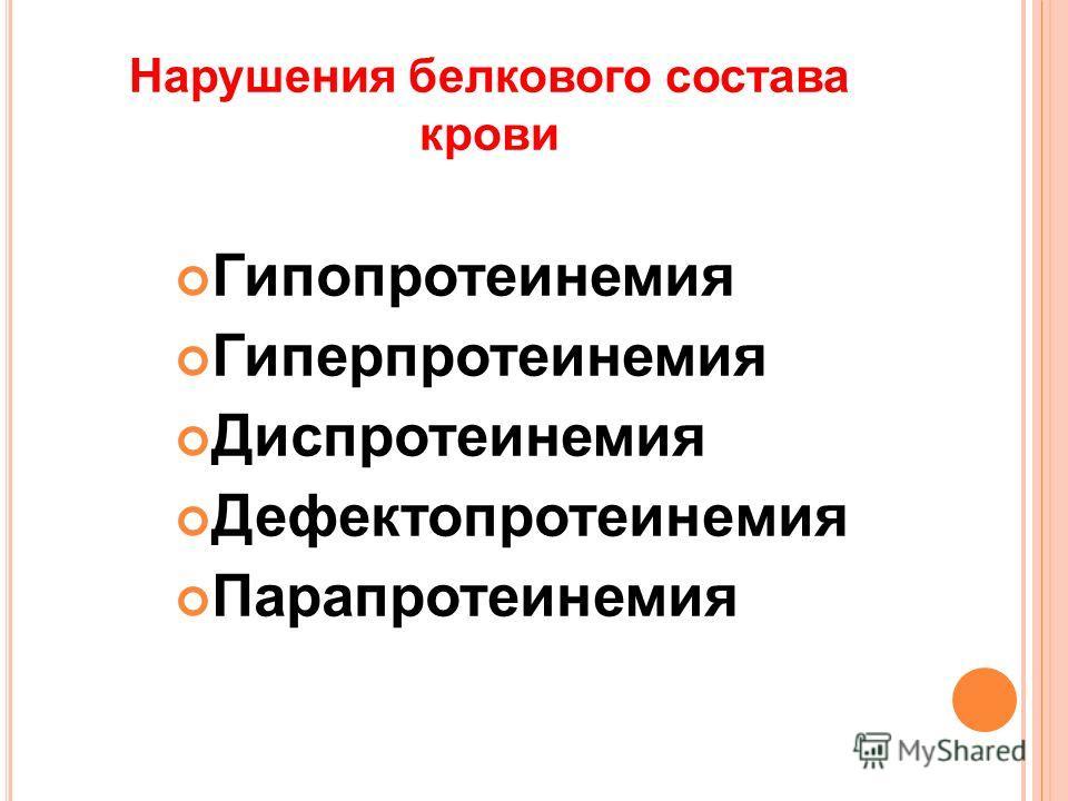 Нарушения белкового состава крови Гипопротеинемия Гиперпротеинемия Диспротеинемия Дефектопротеинемия Парапротеинемия