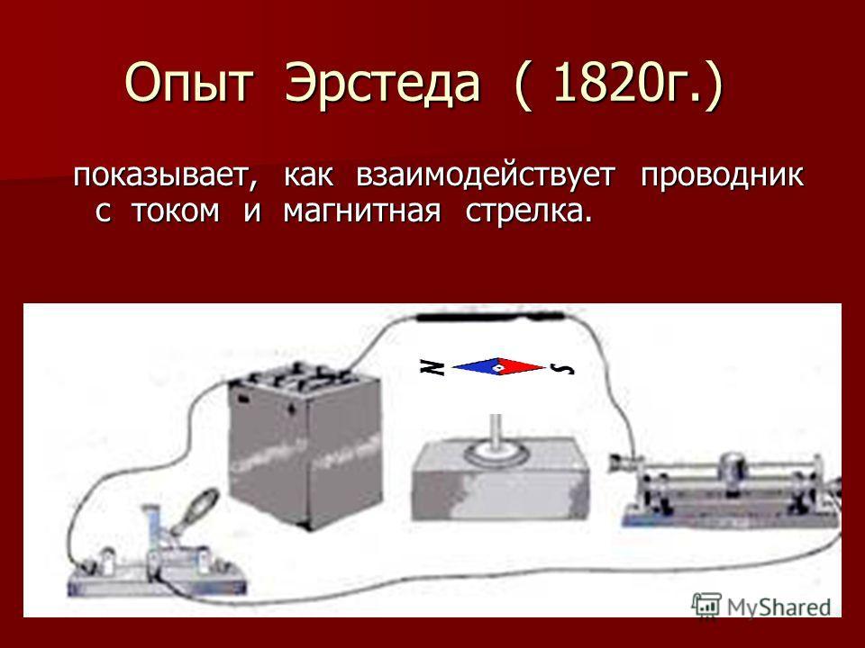 Опыт Эрстеда ( 1820г.) Опыт Эрстеда ( 1820г.) показывает, как взаимодействует проводник с током и магнитная стрелка. показывает, как взаимодействует проводник с током и магнитная стрелка.