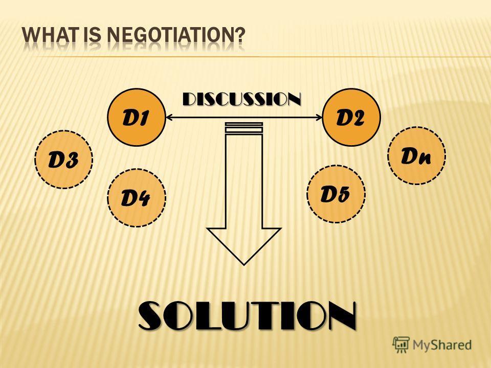 D1D2 DISCUSSION D4 Dn D3 D5 SOLUTION